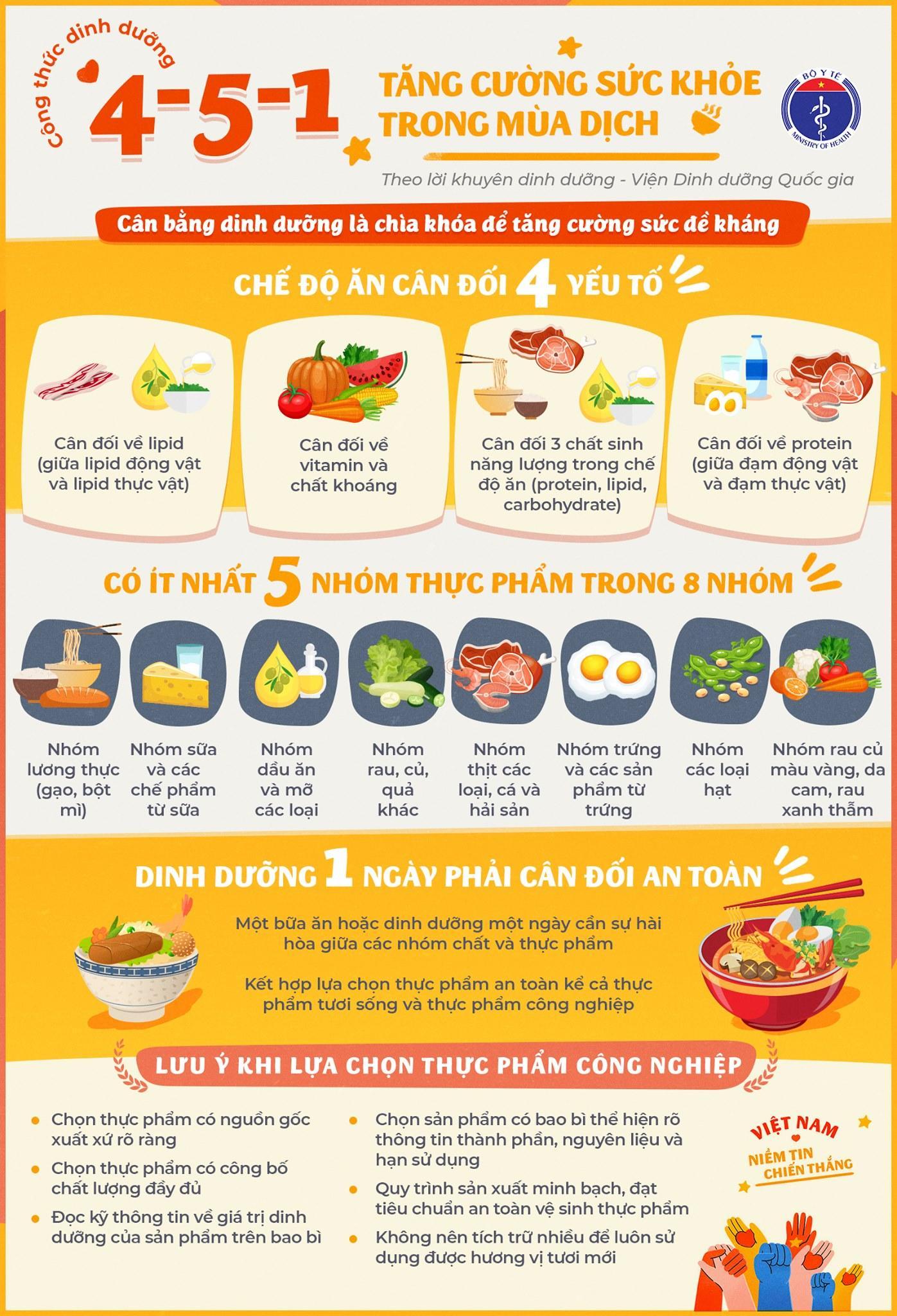 Bộ Y tế khuyến cáo công thức dinh dưỡng đặc biệt tăng cường sức khỏe mùa dịch